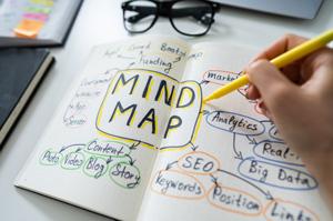 Mindmap en persoonlijke effectiviteit